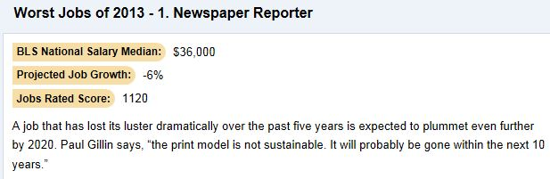 Worst Job of 2013 - Newspaper Reporter
