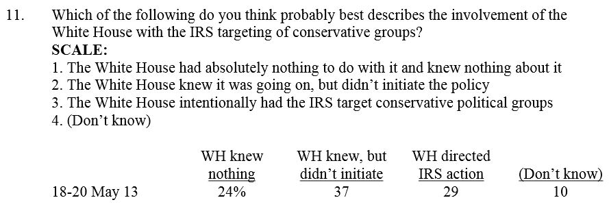 Fox News Poll Scandals 5-21-2013 Q11