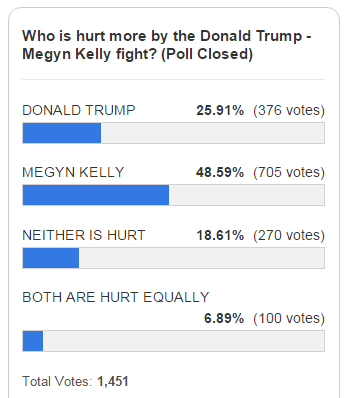 https://legalinsurrection.com/2015/08/reader-poll-the-donald-versus-the-megyn/