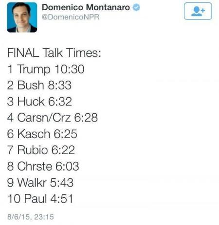 prime time debate times