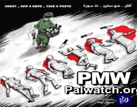 Palestine blood libel
