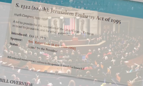 Jerusalem embassy act of 1995