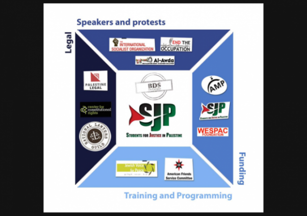 http://www.ngo-monitor.org/nm/wp-content/uploads/2016/03/Campus-BDS_FINAL-2.pdf