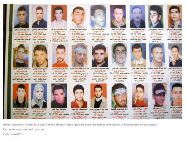 Palestinian Terrorists, Remains Held By Israel | Credit: NPR | January 5, 2016