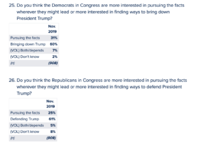 https://www.monmouth.edu/polling-institute/reports/monmouthpoll_us_110519/