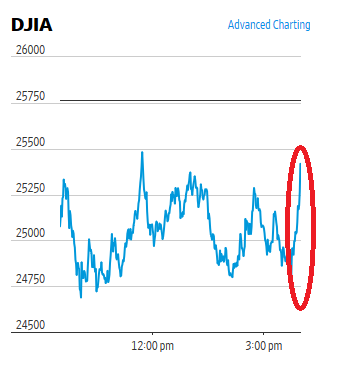 https://www.wsj.com/market-data/stocks